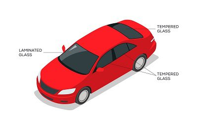 The Different Types of Windscreens