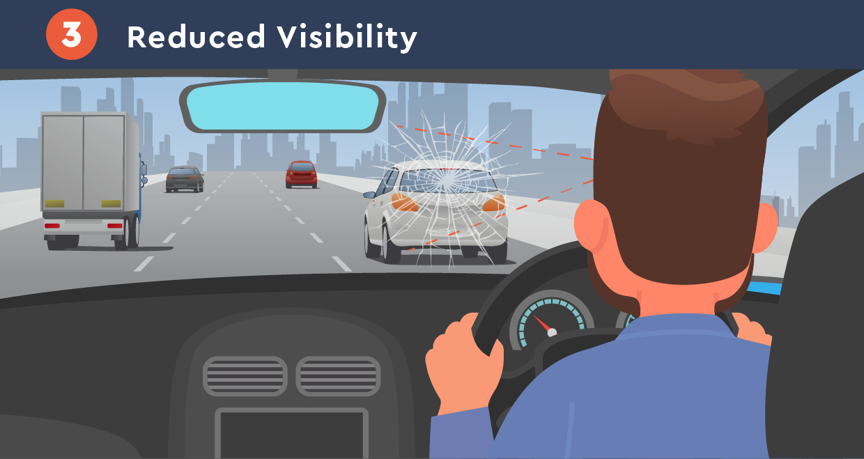reduced visibility on windscreen