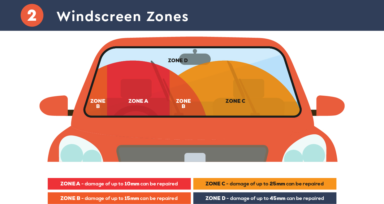 is it legal to drive with a cracked windscreen? - windscreen zones