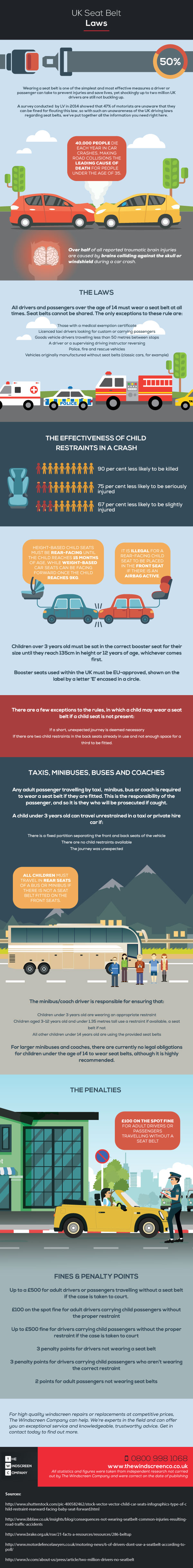 UK seat belt law infographic