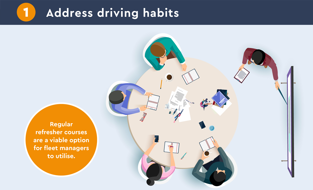reduce fleet costs by addressing driving habits
