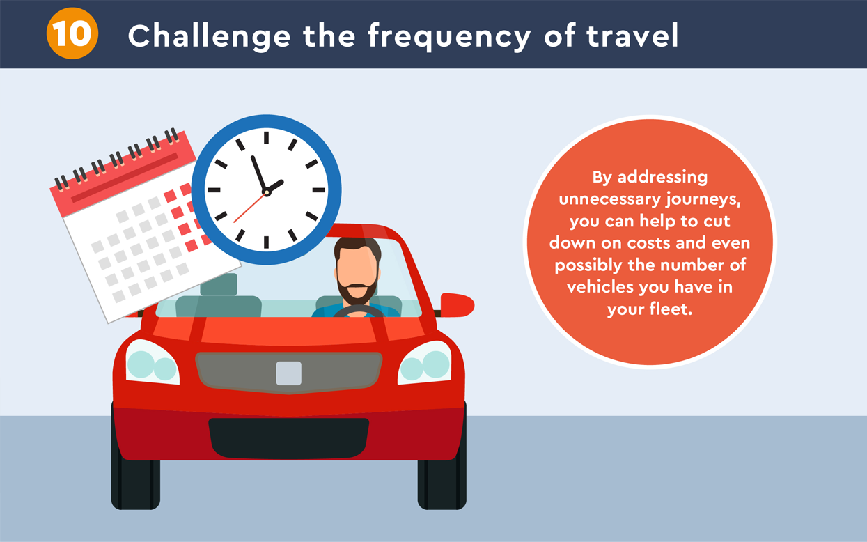 challenge the frequency of travel
